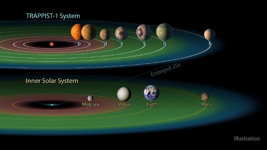 exoplanets2